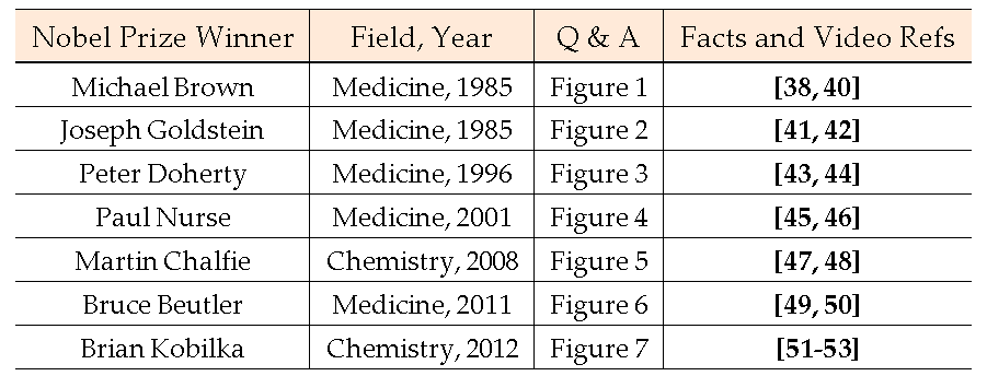 Research Counts, Not the Journal - Article | Qeios